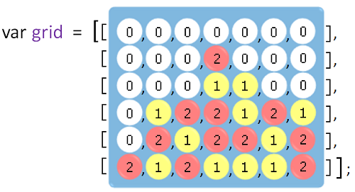 2-dimensional array