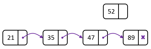 linked-list-before-insertion