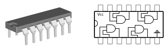 Integrated Circuit 7408: Quad 2-input AND gate