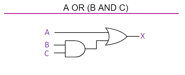 logic-gates-diagram-a-or-bandc