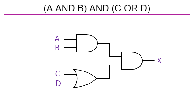 logic-gates-diagram-aandb-and-cord