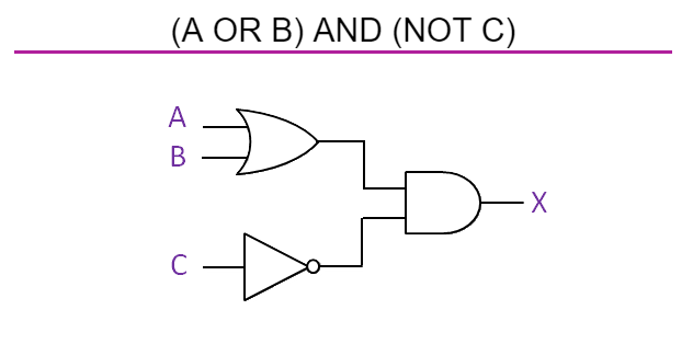 logic-gates-diagram-aorb-and-notc
