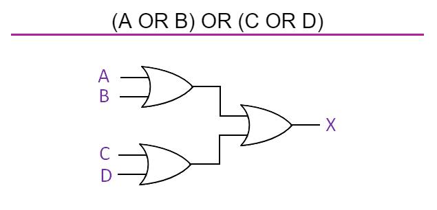 logic-gates-diagram-aorb-or-cord