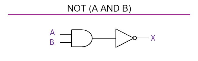 logic-gates-diagram-not-a-and-b