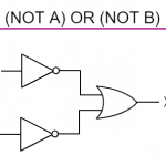 logic-gates-diagram-nota-or-notb