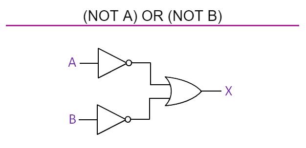 logic-gates-diagram-nota-or-notb