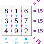 magic-square-3x3