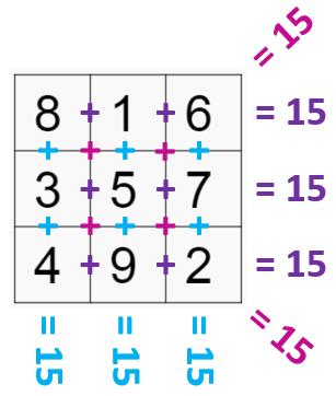 magic-square-3x3