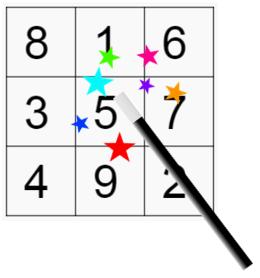 Backtracking Algorithm – Magic Square Solver | 101 Computing