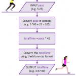 marathon-flowchart