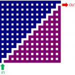 maze-flowchart-2