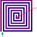 maze-flowchart-4