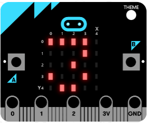 what is a microbit bbc bitesize