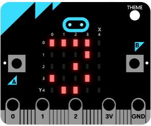 BBC micro:bit – Stopwatch | 101 Computing