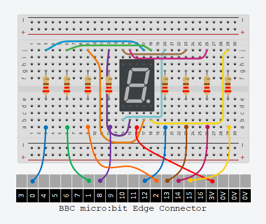 micro-bit-7-segment