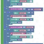 microbit-queen-cupcake-final-code