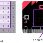 Pixel Art in Python