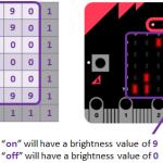 microbit-tetris-grid-on