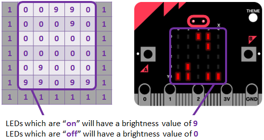 microbit-tetris-grid-on