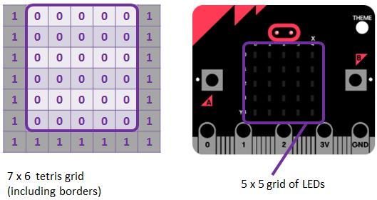 microbit-tetris-grid