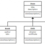multimedia-library-class-diagram