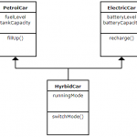 mutiple-inheritance-class-diagram