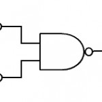 What logic gate is this diagram equivalent to?