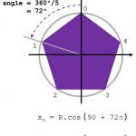 pentagon-circumcircle