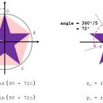 pentagram-coordinates