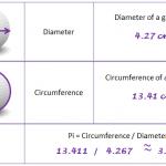 pi-calculation-method-1