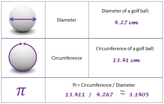 Circumference and area of circles pick up your calculator for.