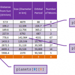 planets-list-of-list