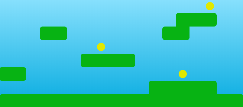 platform-level