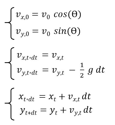 projectile-motion-formula-frame