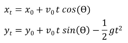 projectile-motion-formula-t