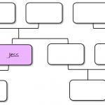 prolog-family-tree