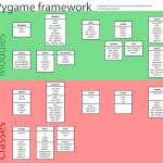 pygane-framework