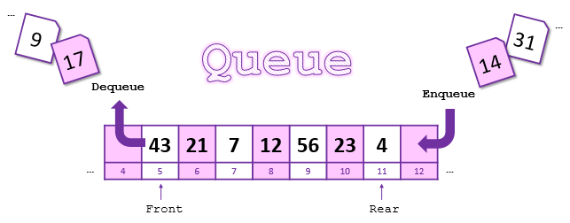 queue-diagram