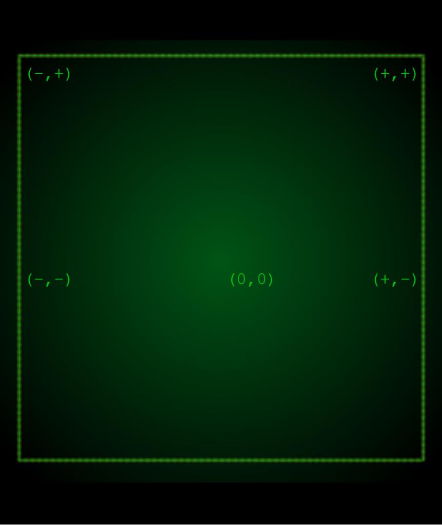 radar-screen