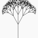 Recursive vs. Iterative Algorithms