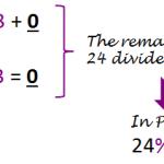 remainder_24