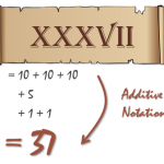 roman-numerals-additive-notation