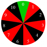 Roulette (Betting Game)