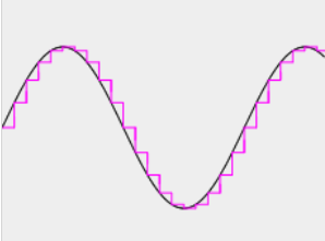 sampling-interval-15