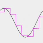Sampling Interval: 40ms
