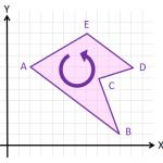 shoelace-formula-polygon