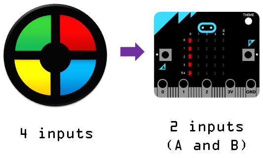 simon-game-vs-microbit