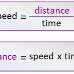 speed-distance-formula