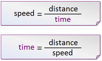 speed-formula