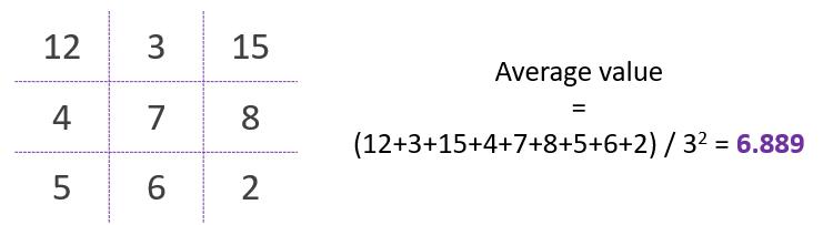 square-matrix-average-value